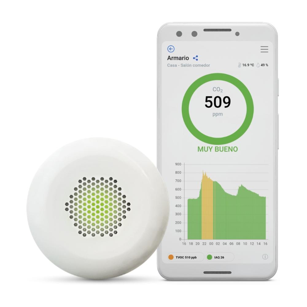 Sensor de CO2,